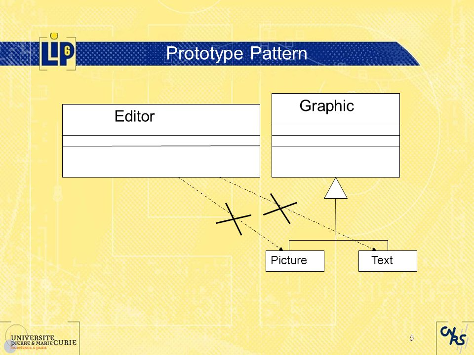 5 Prototype Pattern Editor Graphic PictureText