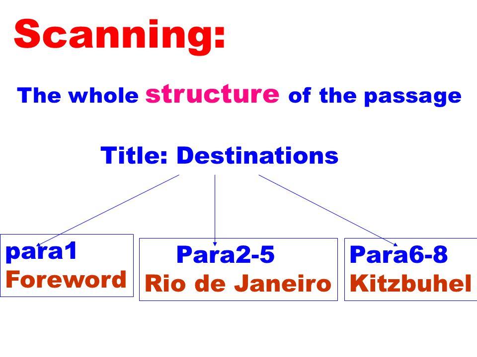 The whole structure of the passage Title: Destinations para1 Foreword Para2-5 Rio de Janeiro Para6-8 Kitzbuhel Scanning: