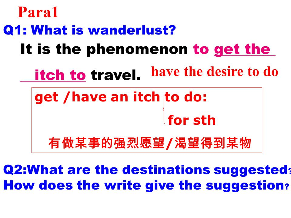 Para1 Q1: What is wanderlust.Q2:What are the destinations suggested .