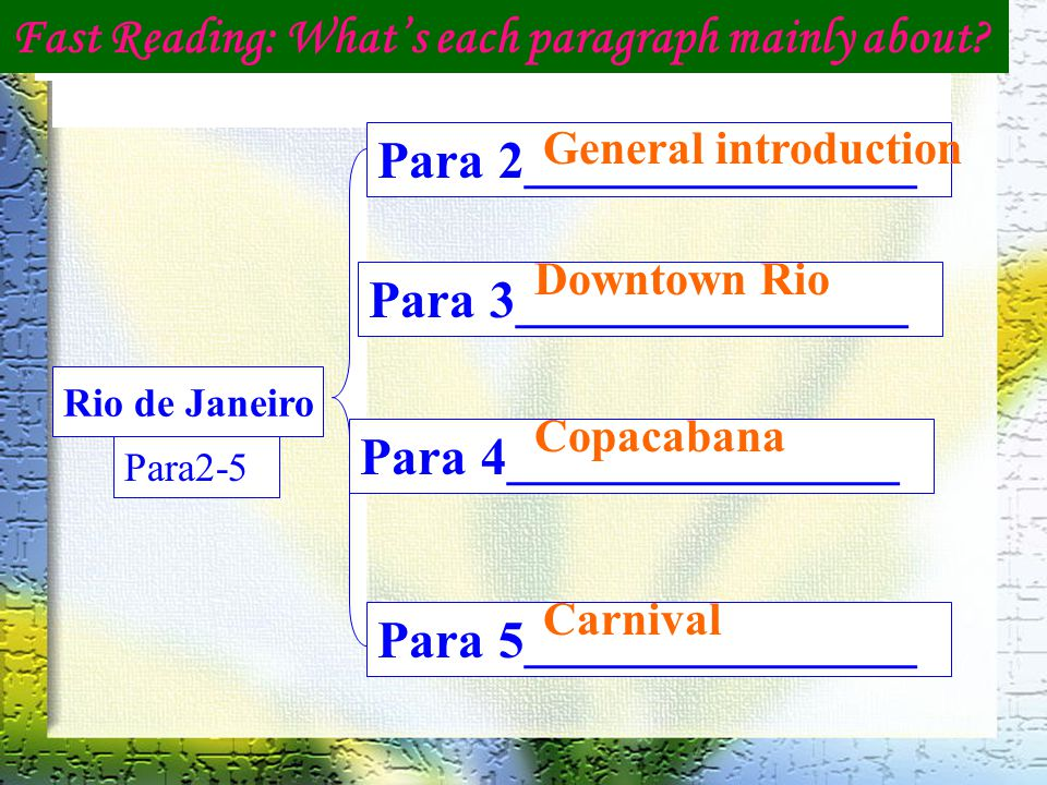 Rio de Janeiro Para2-5 Para 2_______________ Para 3_______________ Para 4_______________ Para 5_______________ General introduction Downtown Rio Copacabana Carnival Fast Reading: What's each paragraph mainly about?