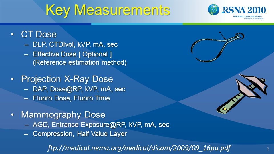 3 Key Measurements CT DoseCT Dose –DLP, CTDIvol, kVP, mA, sec –Effective Dose [ Optional ] (Reference estimation method) Projection X-Ray DoseProjection X-Ray Dose –DAP, Dose@RP, kVP, mA, sec –Fluoro Dose, Fluoro Time Mammography DoseMammography Dose –AGD, Entrance Exposure@RP, kVP, mA, sec –Compression, Half Value Layer ftp://medical.nema.org/medical/dicom/2009/09_16pu.pdf