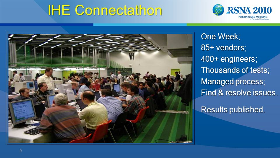 9 IHE Connectathon One Week; 85+ vendors; 400+ engineers; Thousands of tests; Managed process; Find & resolve issues.