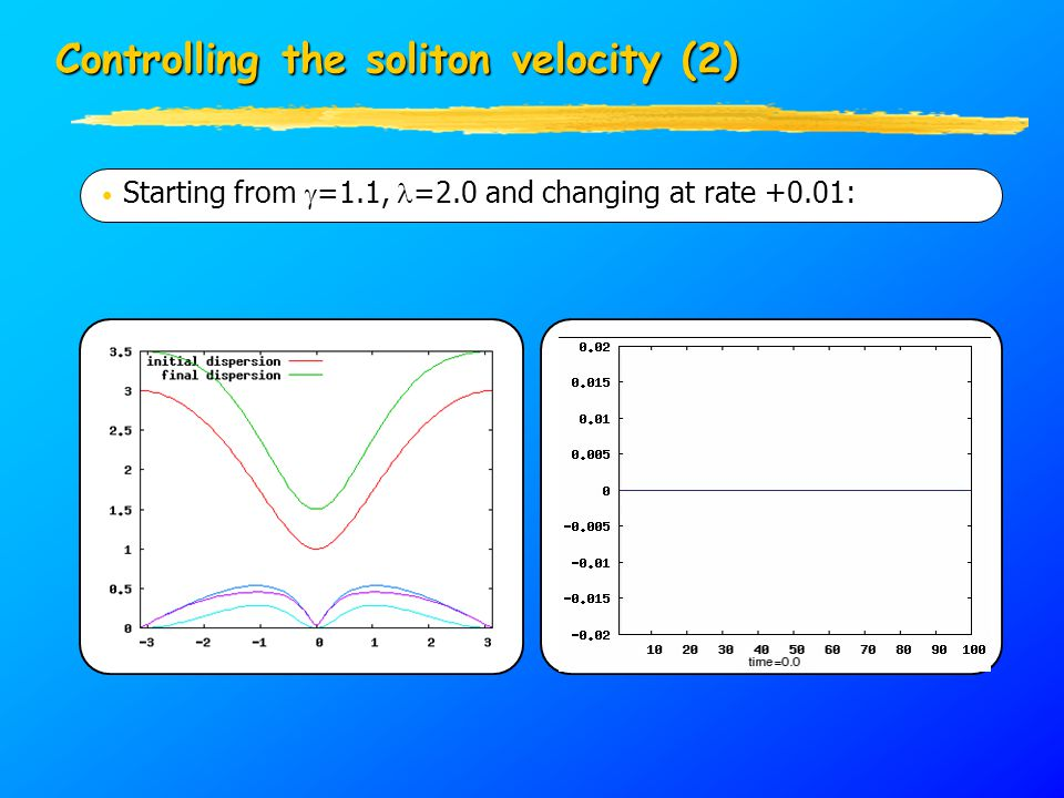 Starting from  =1.1, =2.0 and changing at rate +0.01: Controlling the soliton velocity (2)