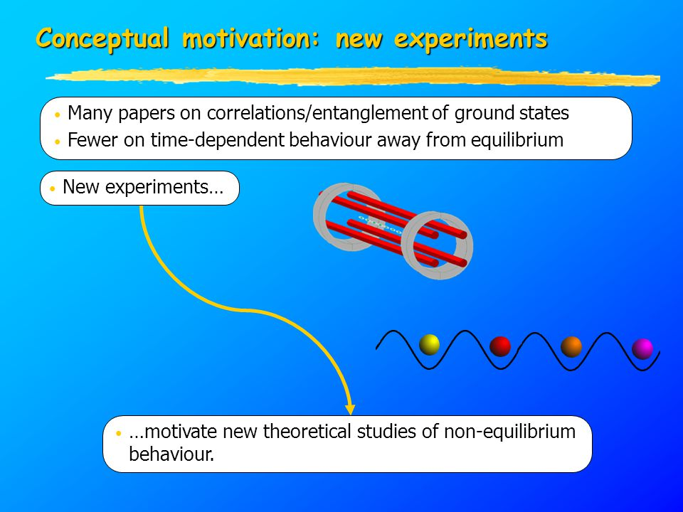 Conceptual motivation: new experiments …motivate new theoretical studies of non-equilibrium behaviour. New experiments… Many papers on correlations/en