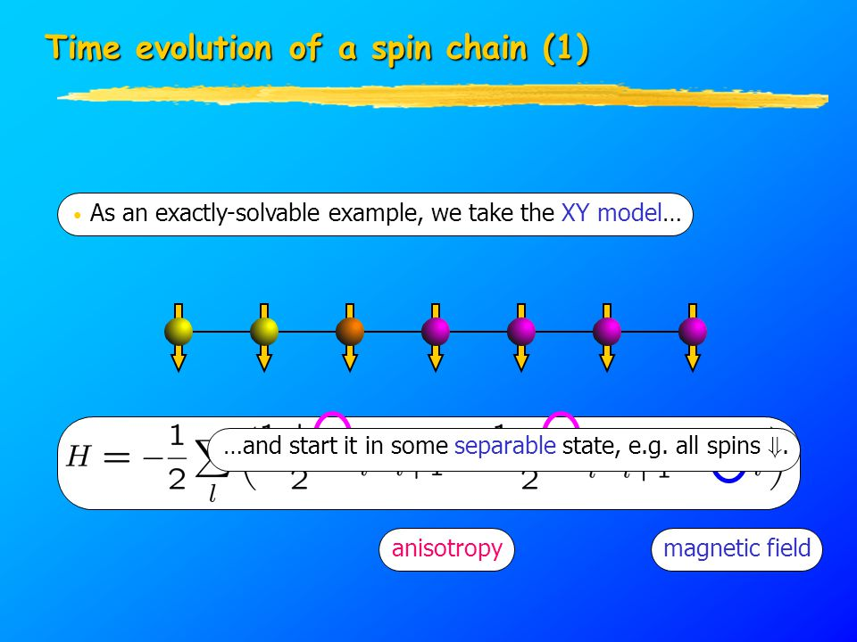 Time evolution of a spin chain (1) As an exactly-solvable example, we take the XY model… anisotropy magnetic field …and start it in some separable sta