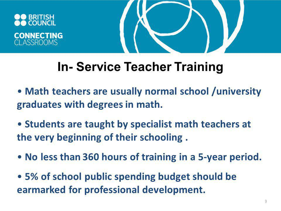 10 In- Service Teacher Training Professional Development Organization The National Institute of Education Sciences (NIES) The Institute of Educational Research and Teacher Training (IERTT) : Educational research Teacher training Students' academic achievement assessments Mathematics Education Researchers