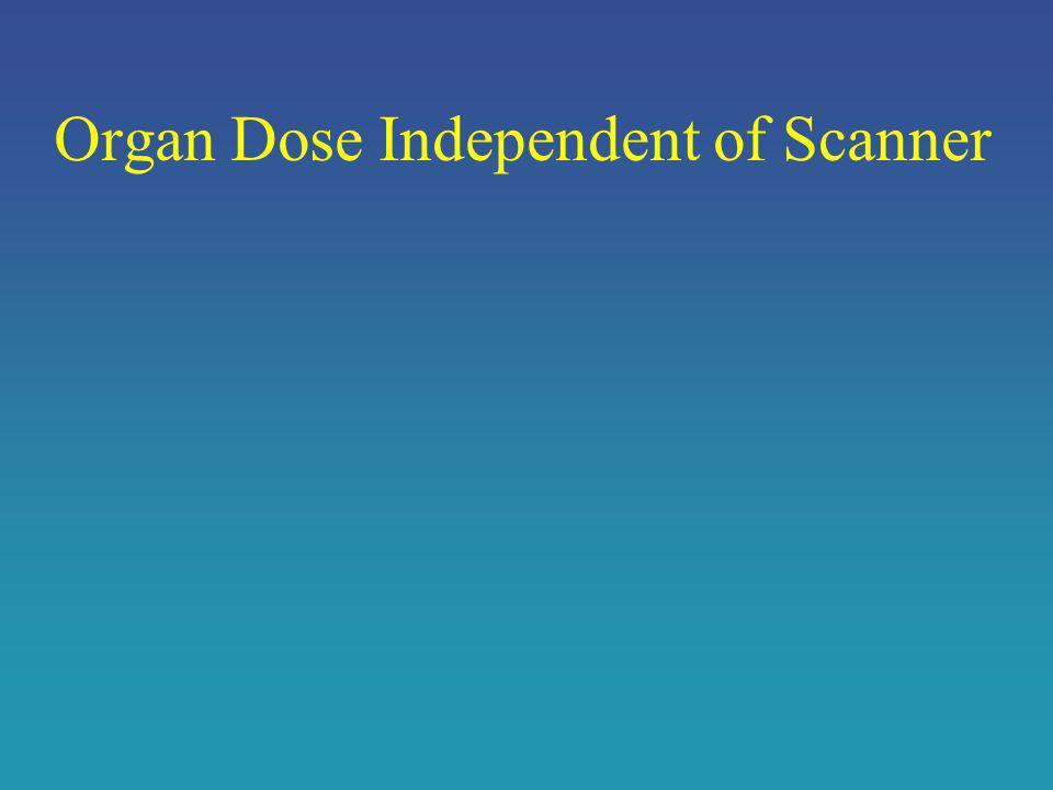 Organ Dose Independent of Scanner