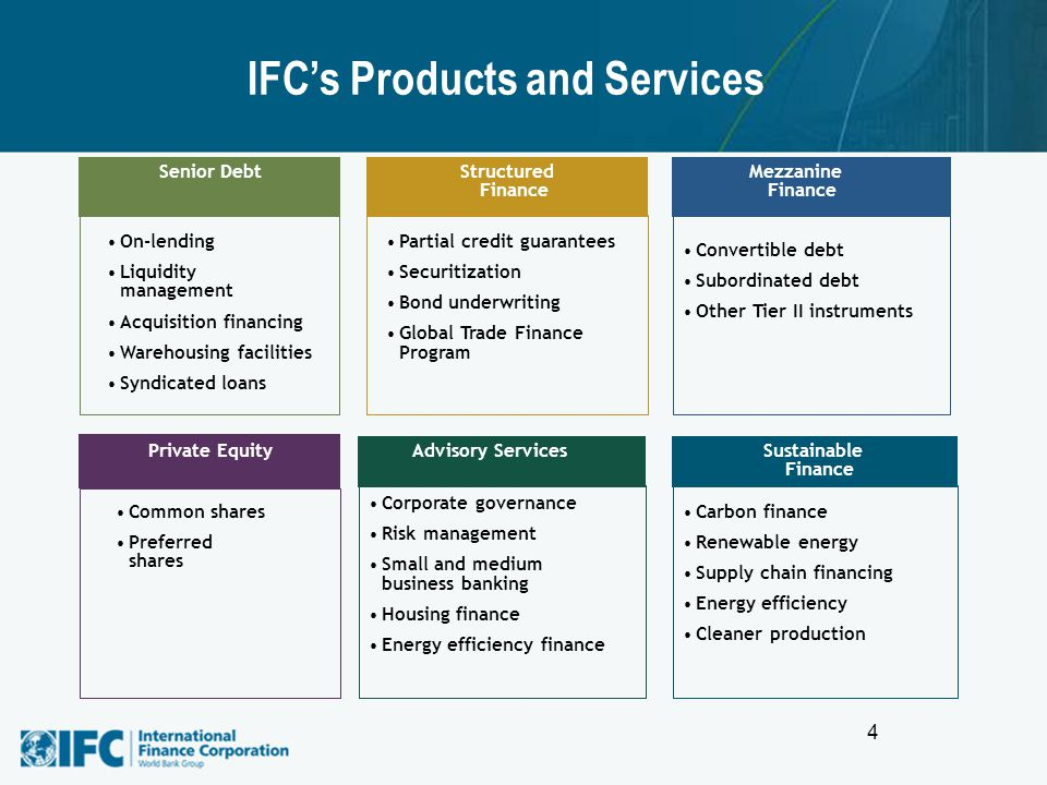5 IFC has been successfully assessing and assuming risks in emerging markets for the last 50 years…