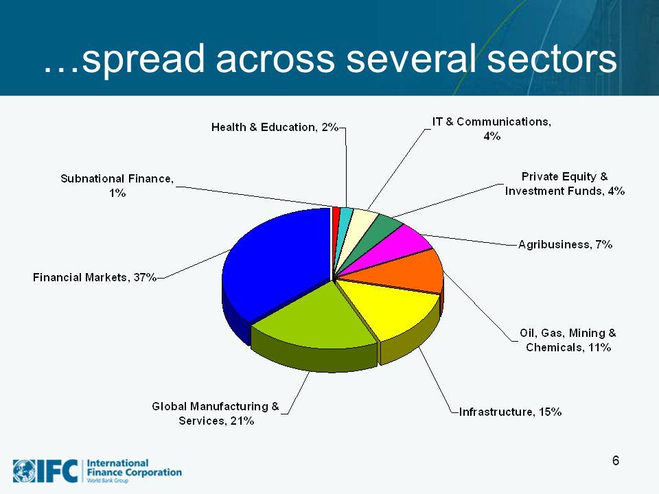 6 …spread across several sectors