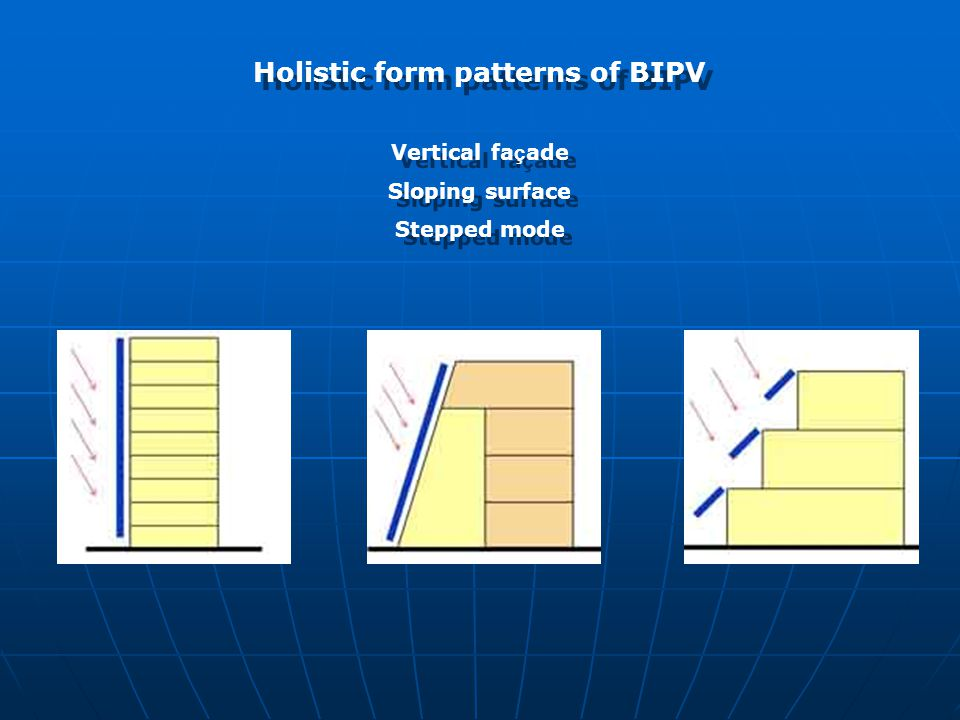 Holistic form patterns of BIPV Vertical fa ç ade Sloping surface Stepped mode Holistic form patterns of BIPV Vertical fa ç ade Sloping surface Stepped mode