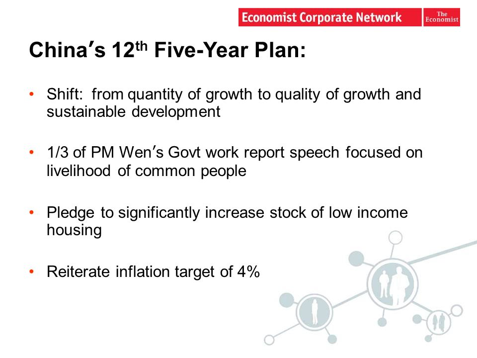 China's 12 th Five-Year Plan: Shift: from quantity of growth to quality of growth and sustainable development 1/3 of PM Wen's Govt work report speech focused on livelihood of common people Pledge to significantly increase stock of low income housing Reiterate inflation target of 4%