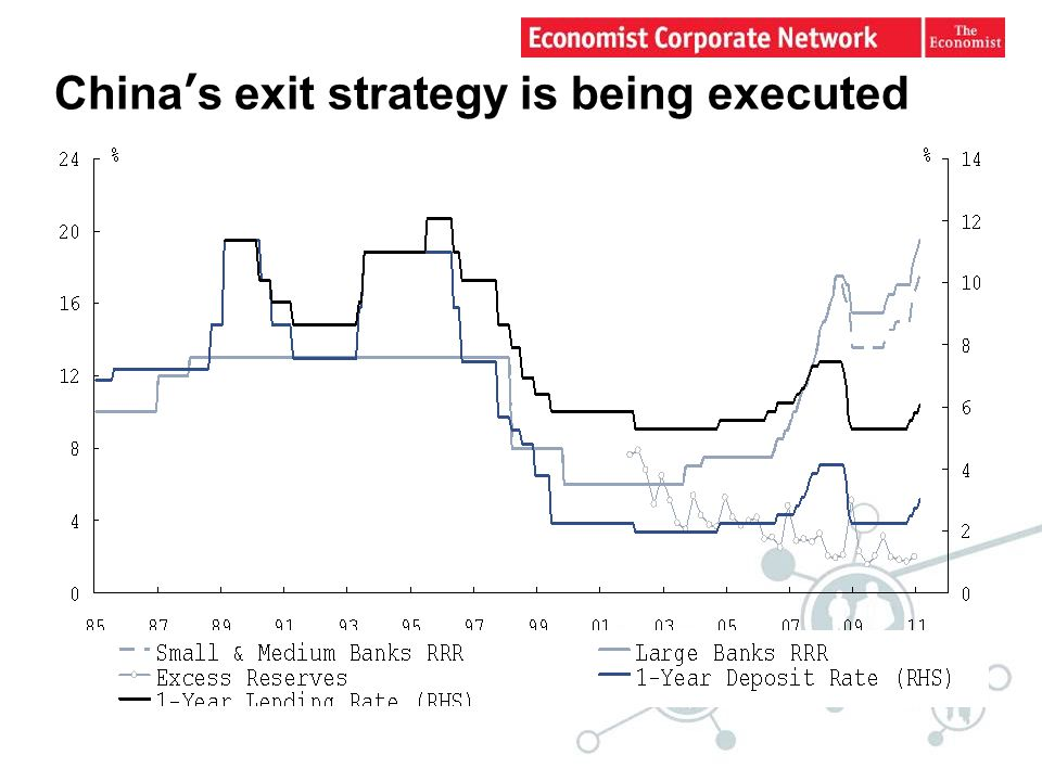 China's exit strategy is being executed