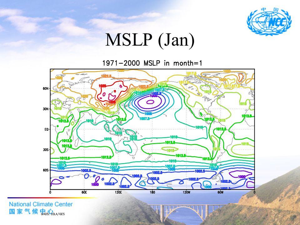 MSLP (Jan)