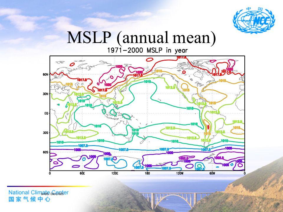 MSLP (annual mean)