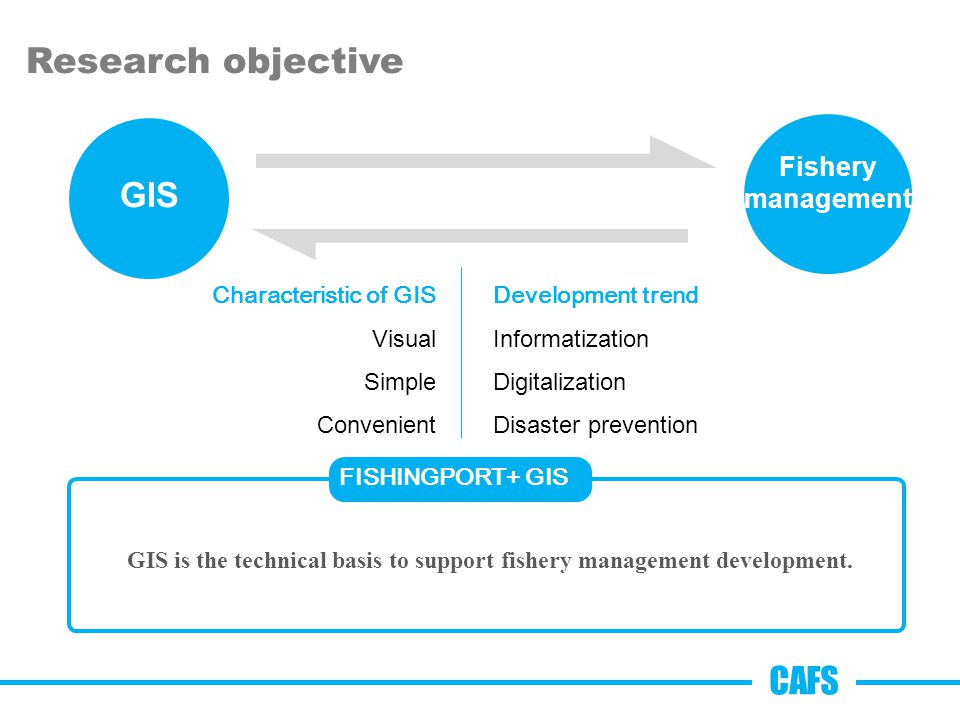 Fishery management GIS GIS is the technical basis to support fishery management development.