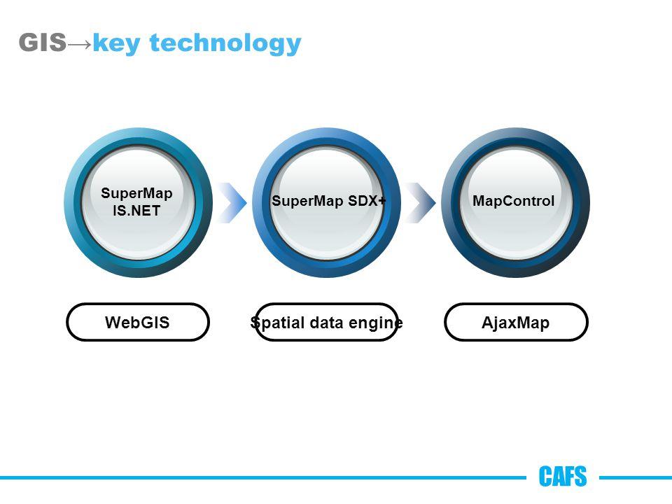 GIS→key technology CAFS Spatial data engineWebGISAjaxMap SuperMap IS.NET SuperMap SDX+ MapControl