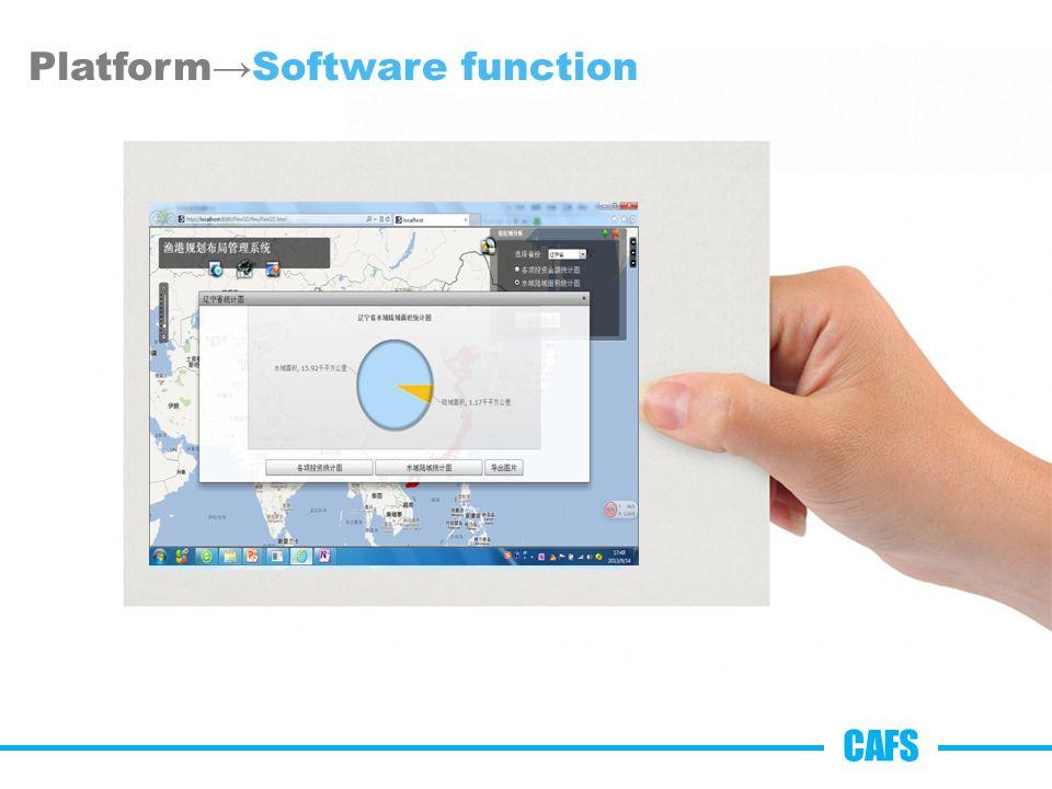 Platform→Software function CAFS