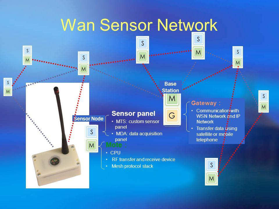 Wan Sensor Network = Sensor panel : MTS: custom sensor panel MDA: data acquisition panel Mote : CPU RF transfer and receive device Mesh protocol stack