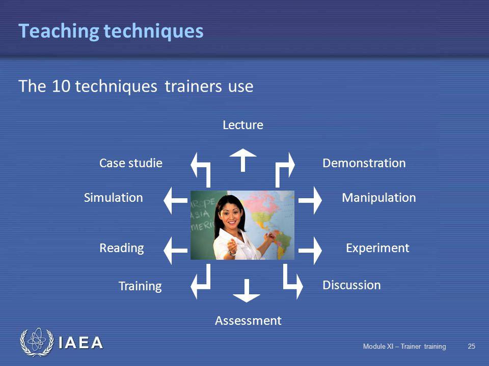 IAEA Module XI – Trainer training24 Knowing training rules The six essential rules Clearly announce topic, course outline, objectives Explaining concepts and terms used Observe the rule of 3 Use multiple techniques Use language appropriate for oral communication Provide effective means of assimilation