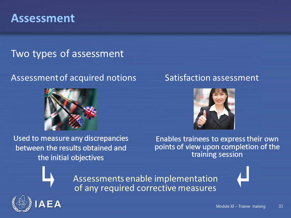 IAEA Module XI – Trainer training32 The teaching scenario Situations ExercisesTestingCase studies Role playsWork in small groups Testing of acquired s