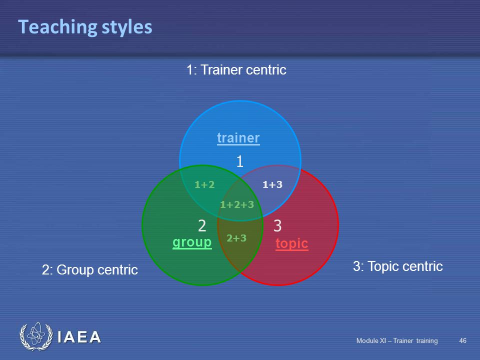 IAEA Module XI – Trainer training45 Behavior of participant