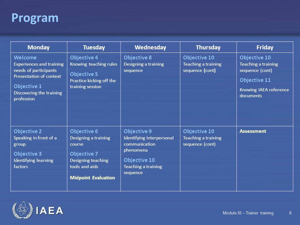 IAEA Module XI – Trainer training56 National training strategy: Needs analysis  Identify skills requirements current needs future needs (anticipate)  Set priorities