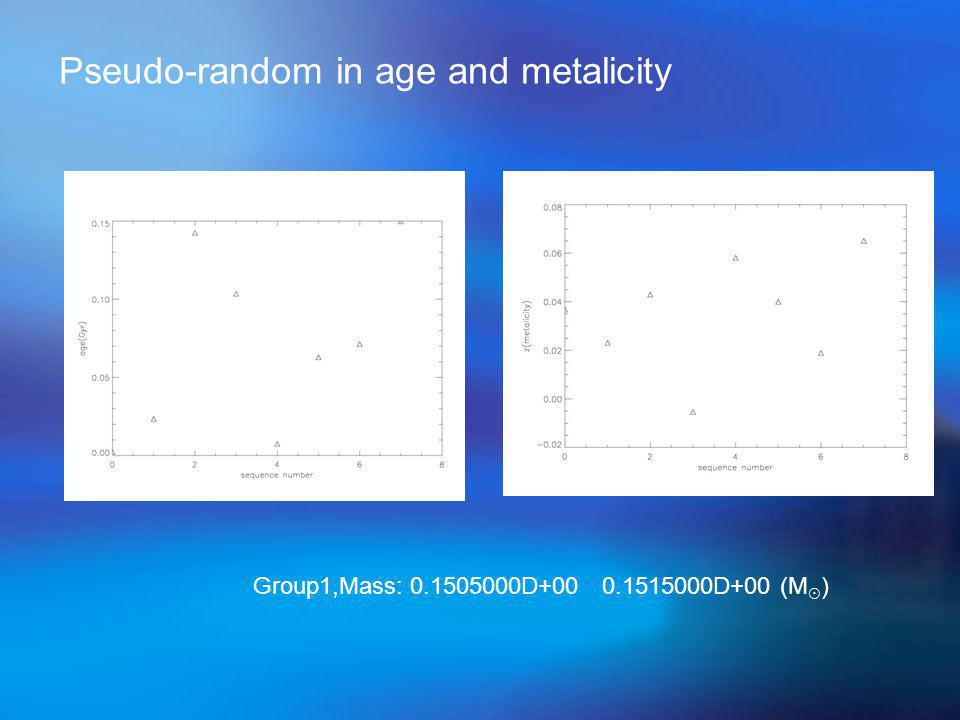 Pseudo-random in age and metalicity Group1,Mass: 0.1505000D+00 0.1515000D+00 (M ☉ )
