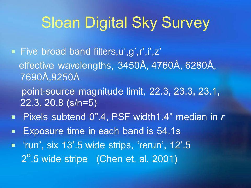 Sloan Digital Sky Survey  Five broad band filters,u',g',r',i',z' effective wavelengths, 3450Å, 4760Å, 6280Å, 7690Å,9250Å point-source magnitude limit, 22.3, 23.3, 23.1, 22.3, 20.8 (s/n=5)  Pixels subtend 0 .4, PSF width1.4 median in r  Exposure time in each band is 54.1s  'run', six 13'.5 wide strips, 'rerun', 12'.5 2 o.5 wide stripe (Chen et.