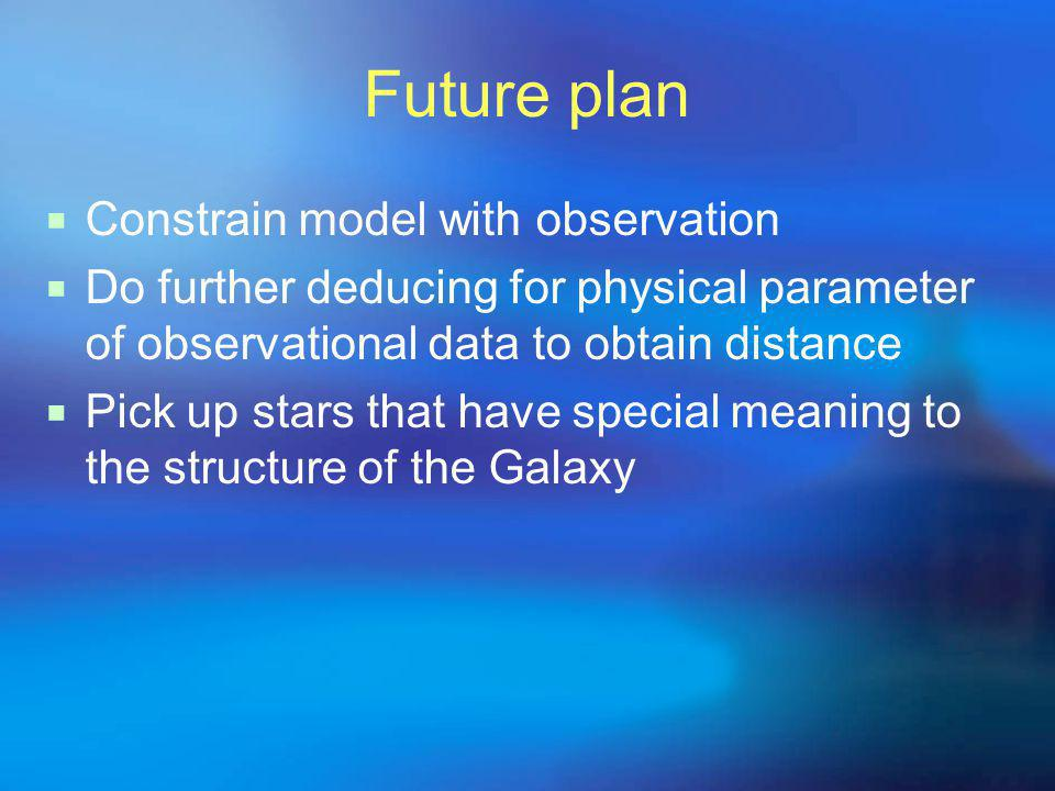 Future plan  Constrain model with observation  Do further deducing for physical parameter of observational data to obtain distance  Pick up stars that have special meaning to the structure of the Galaxy