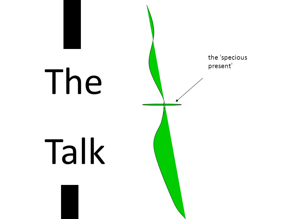 The Talk the ' specious present '