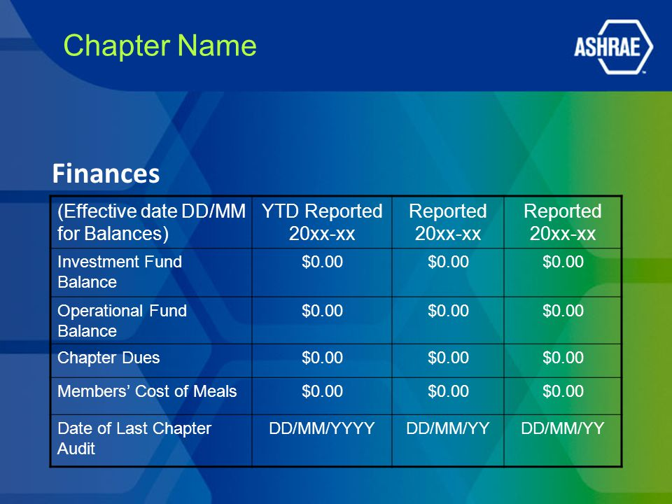 (Effective date DD/MM for Balances) YTD Reported 20xx-xx Reported 20xx-xx Investment Fund Balance $0.00 Operational Fund Balance $0.00 Chapter Dues$0.00 Members' Cost of Meals$0.00 Date of Last Chapter Audit DD/MM/YYYYDD/MM/YY Finances Chapter Name