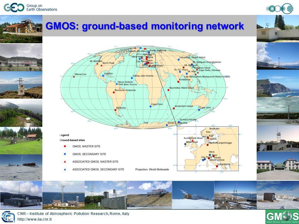 CNR – Institute of Atmospheric Pollution Research, Rome, Italy http://www.iia.cnr.it e-logbookSOPs raw data dB QA/QC dB QA/QC GMOS QA/QC Management System