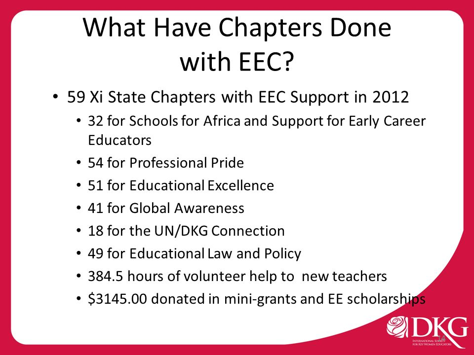 What Have Chapters Done with EEC.