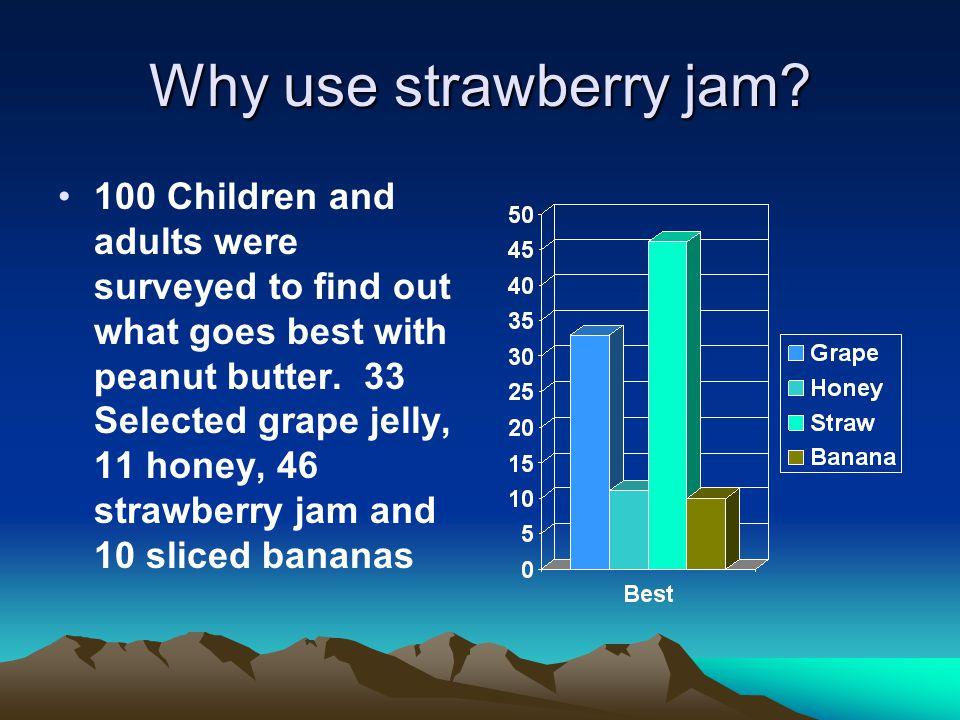 Why use strawberry jam.