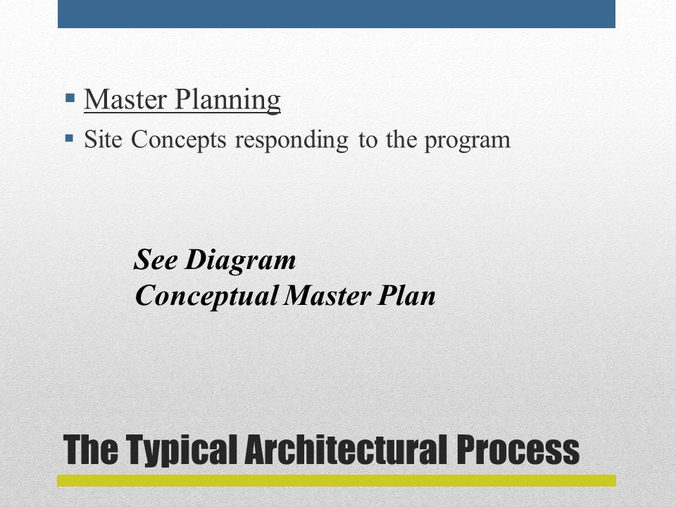 The Typical Architectural Process  Master Planning  Site Concepts responding to the program See Diagram Conceptual Master Plan