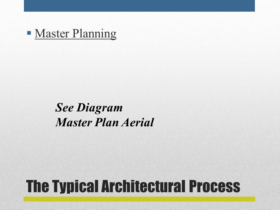 The Typical Architectural Process  Master Planning See Diagram Master Plan Aerial