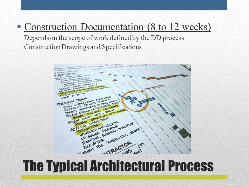 The Typical Architectural Process  Construction Documentation (8 to 12 weeks) Depends on the scope of work defined by the DD process Construction Drawings and Specifications