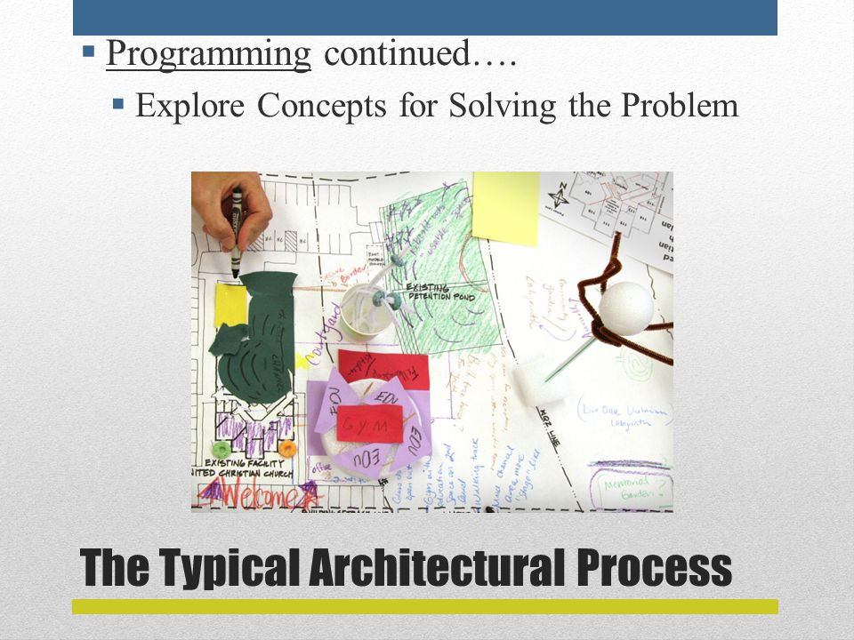 The Typical Architectural Process  Programming continued….
