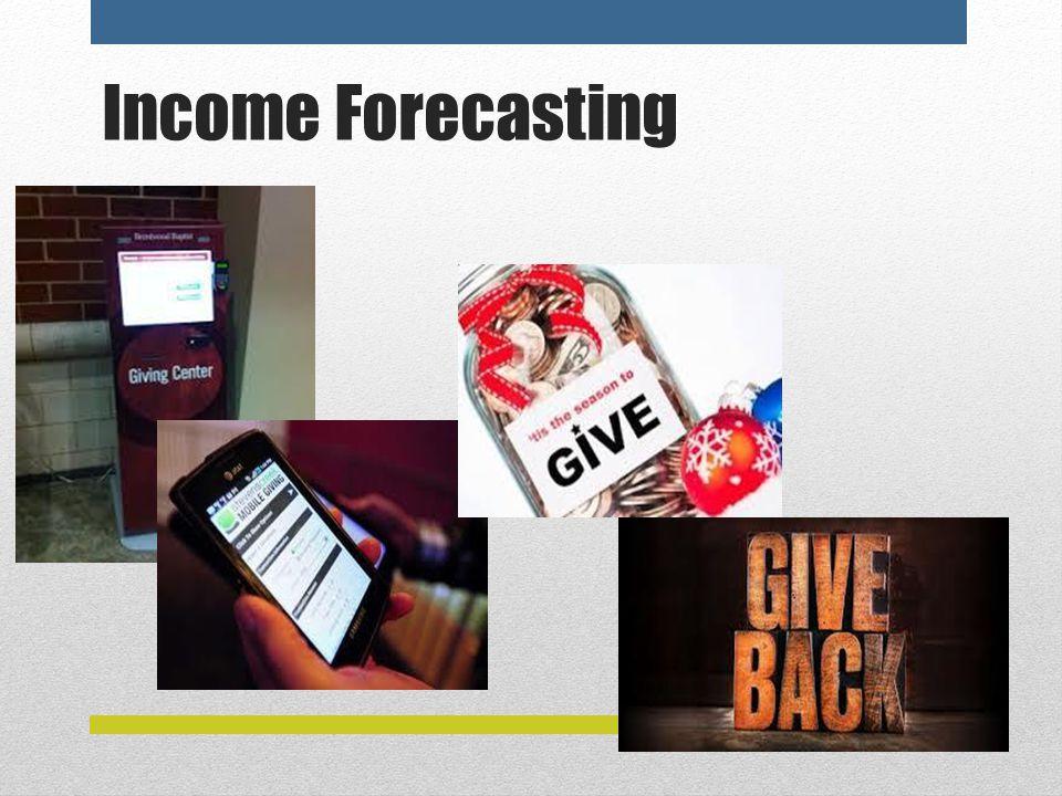 Income Forecasting