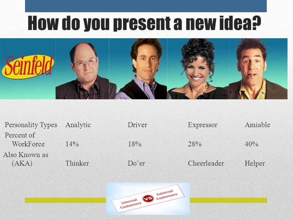 How do you present a new idea.
