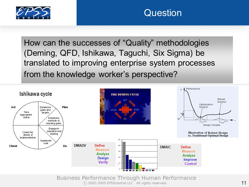11 Question How can the successes of Quality methodologies (Deming, QFD, Ishikawa, Taguchi, Six Sigma) be translated to improving enterprise system processes from the knowledge worker's perspective.