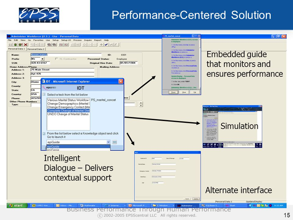 15 Performance-Centered Solution Intelligent Dialogue – Delivers contextual support Embedded guide that monitors and ensures performance Simulation Alternate interface