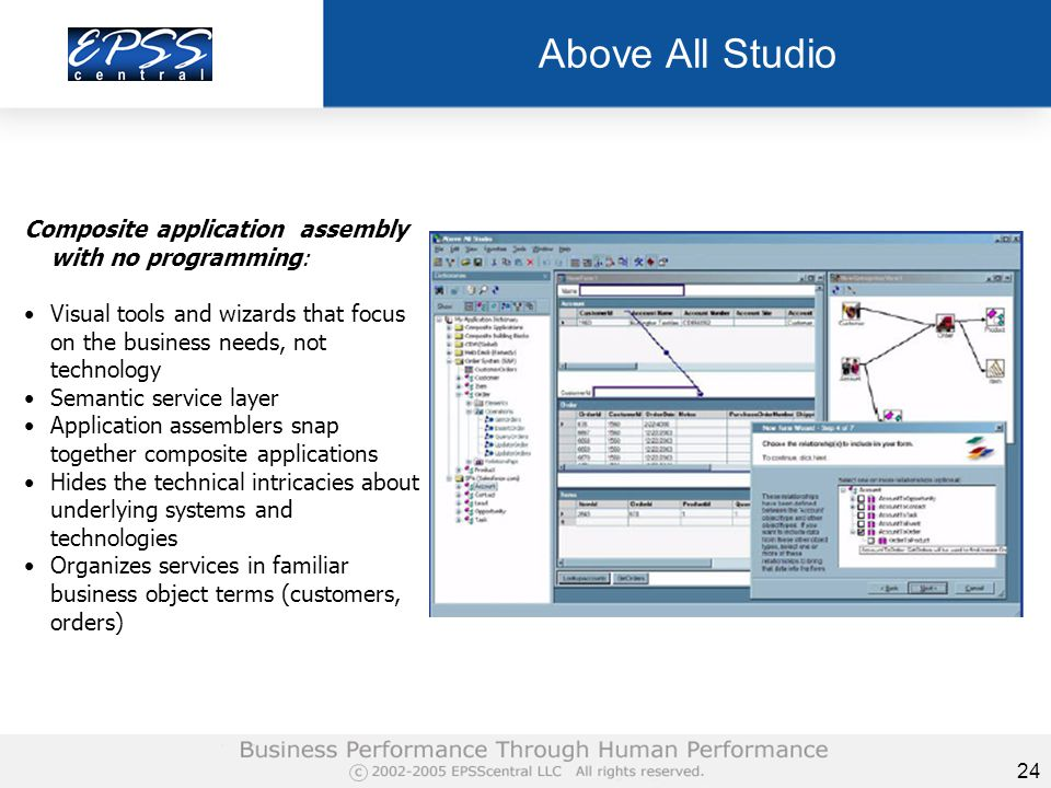 24 Above All Studio Composite application assembly with no programming: Visual tools and wizards that focus on the business needs, not technology Semantic service layer Application assemblers snap together composite applications Hides the technical intricacies about underlying systems and technologies Organizes services in familiar business object terms (customers, orders)