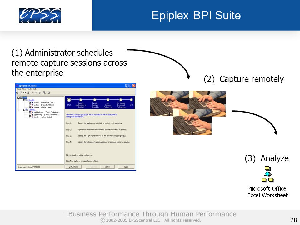 28 Epiplex BPI Suite (1) Administrator schedules remote capture sessions across the enterprise (2) Capture remotely (3) Analyze