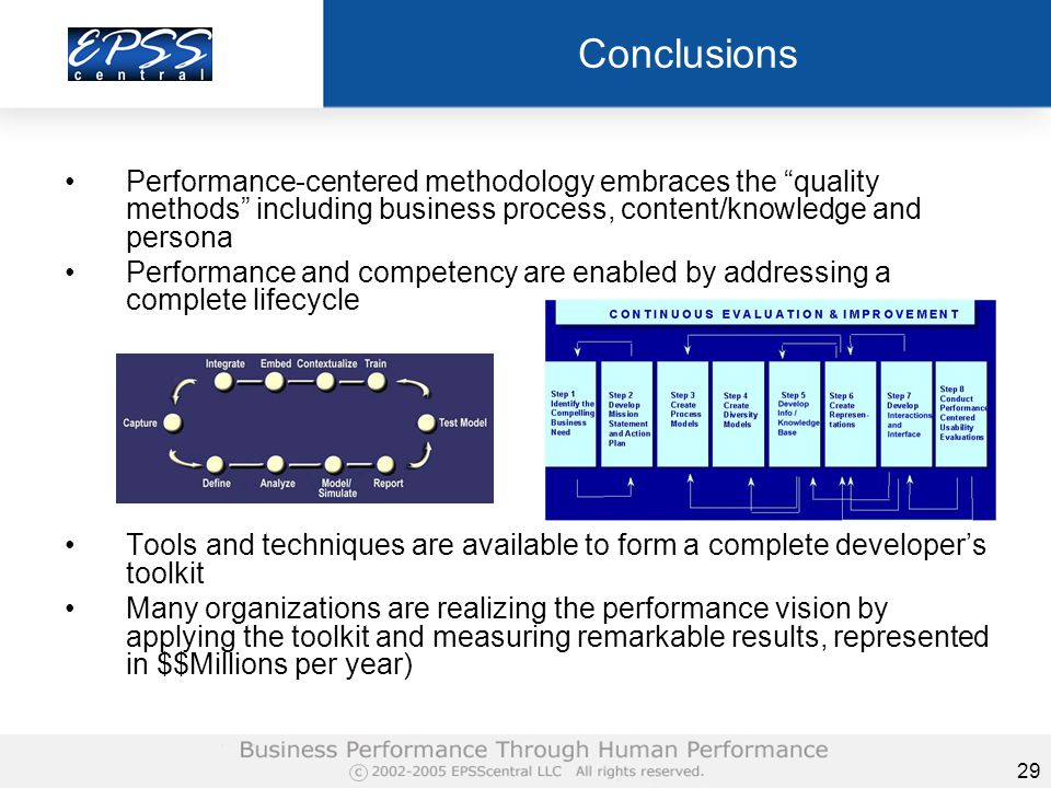 29 Conclusions Performance-centered methodology embraces the quality methods including business process, content/knowledge and persona Performance and competency are enabled by addressing a complete lifecycle Tools and techniques are available to form a complete developer's toolkit Many organizations are realizing the performance vision by applying the toolkit and measuring remarkable results, represented in $$Millions per year)