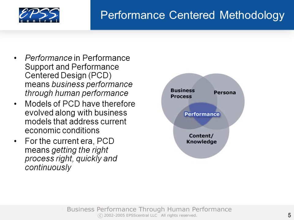 5 Performance Centered Methodology Performance in Performance Support and Performance Centered Design (PCD) means business performance through human performance Models of PCD have therefore evolved along with business models that address current economic conditions For the current era, PCD means getting the right process right, quickly and continuously