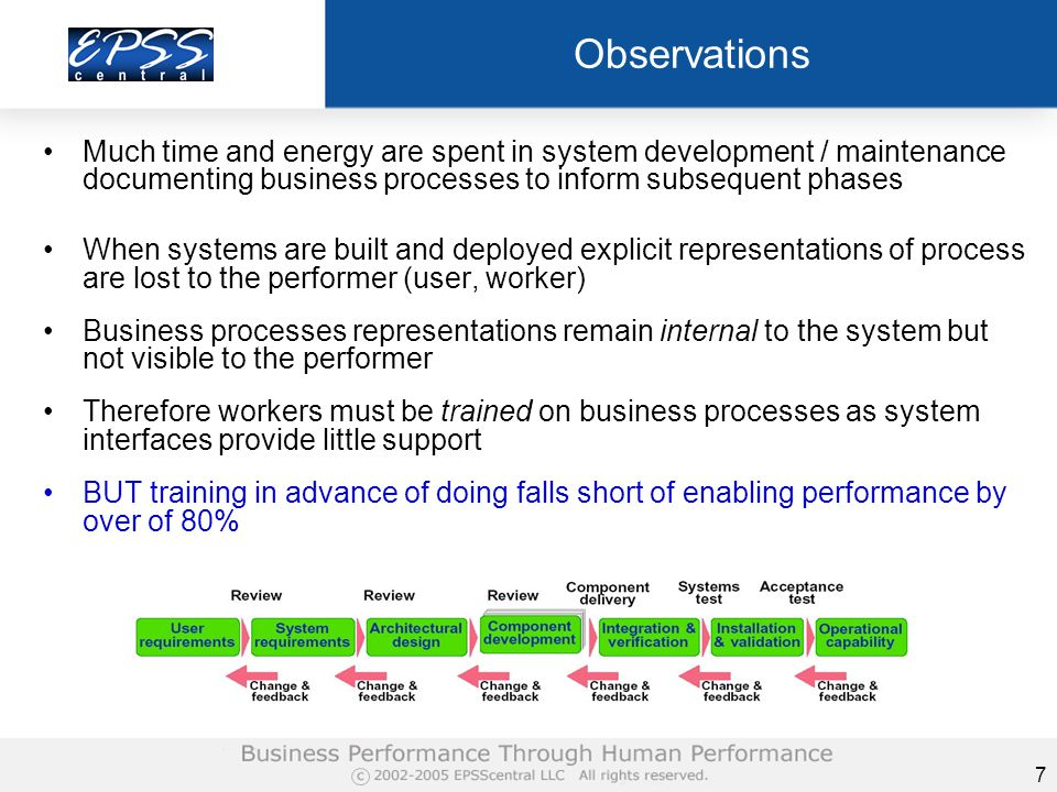 8 Paradox Manufacturing and engineering systems enjoy methodologies that help organizations to improve business processes, such as: –Deming Cycle –Kaoru Ishikawa Cycle –Total Quality Management (TQM) –Quality Function Deployment (QFD) –Reengineering –Six Sigma –Agile Development –Robust Design (Taguchi Methods) –Adaptive Enterprise BUT when business processes are manifested primarily in enterprise systems, such methodologies do little to make processes explicit and supportive of the performer and the work that must be accomplish.