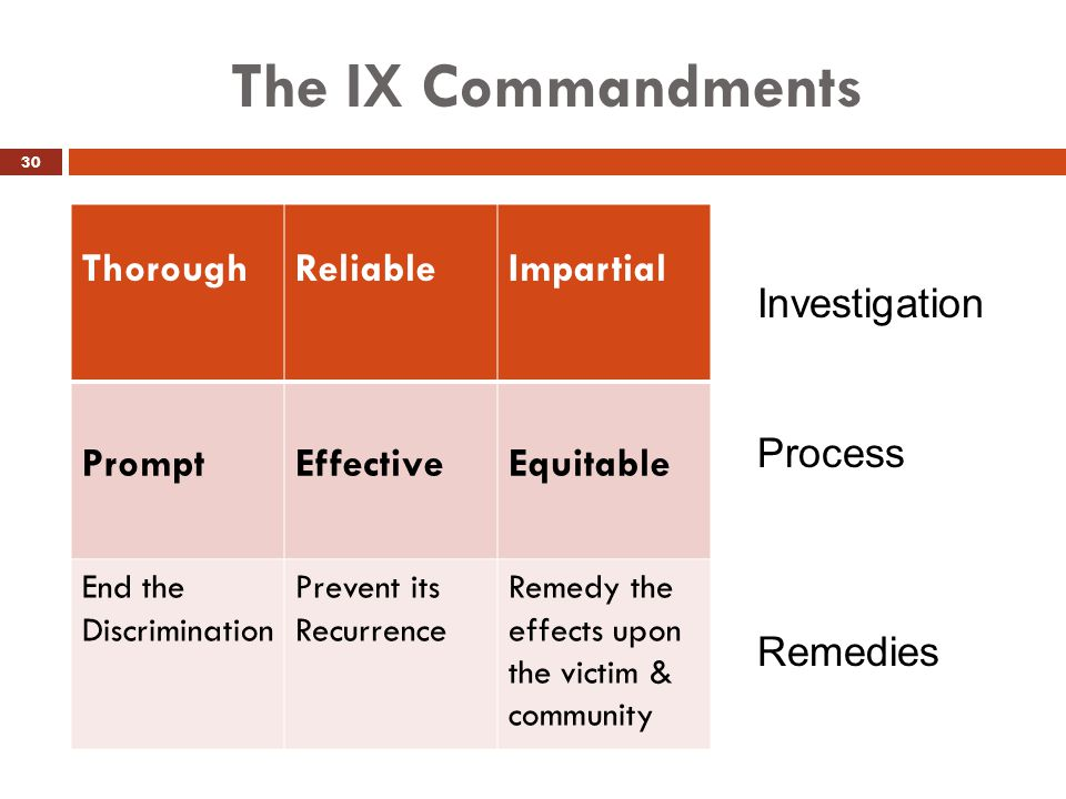 The IX Commandments ThoroughReliableImpartial PromptEffectiveEquitable End the Discrimination Prevent its Recurrence Remedy the effects upon the victi