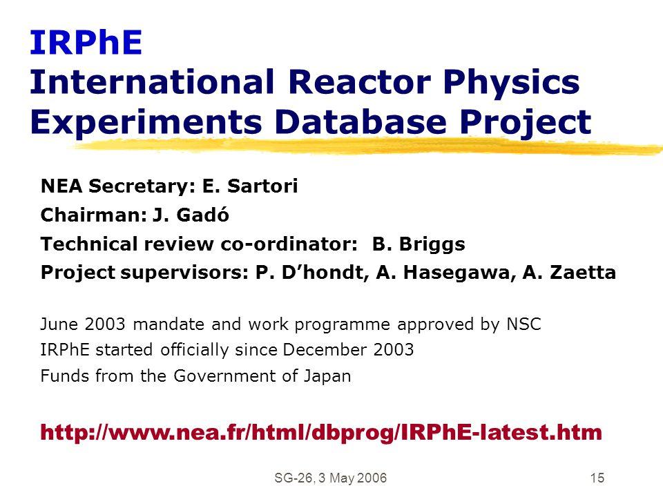 SG-26, 3 May 200615 IRPhE International Reactor Physics Experiments Database Project NEA Secretary: E. Sartori Chairman: J. Gadó Technical review co-o