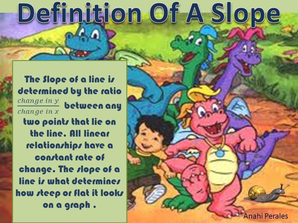http://www.mathwords.com/s/slope_intercept_equation_of_a_line.htm http://www.algebra-class.com/calculating-slope.html http://www.khanacademy.org/math/algebra/linear-equations-and- inequalitie/v/slope-of-a-line http://www.xtranormal.com/xnmm/landing/ http://www.purplemath.com/modules/slope.htm